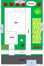 Планировка участка под строительство